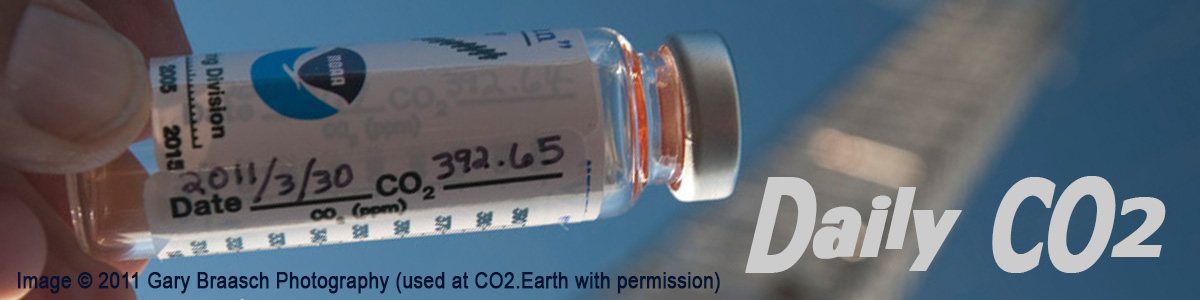 co2 earth daily co2 banner gary braasch image