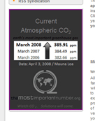 Oorspronklike CO2 Web widget | April 27, 2008